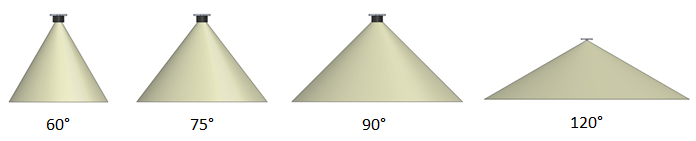 LED Linsen Abstrahlwinkel