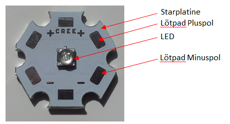 Cree XP E2 SMD LED, blue, with PCB (Star), 45lm SMD LEDs